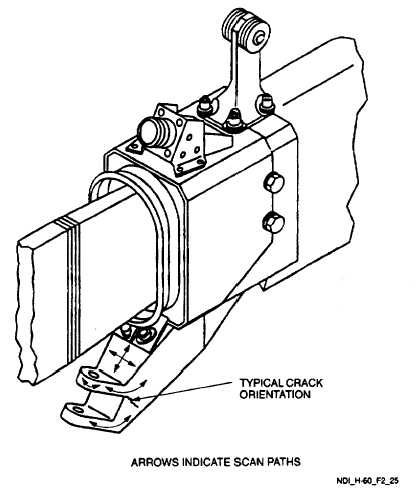 Figure 2-25. Tail Rotor Pitch Horn