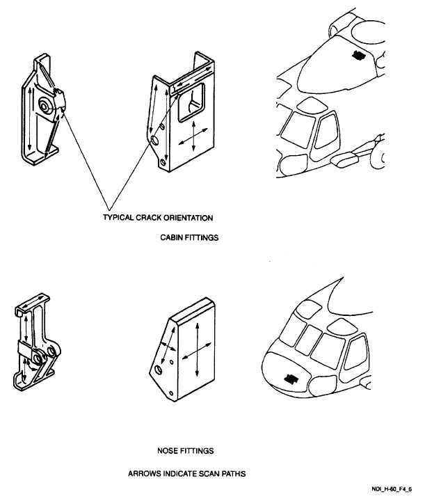 Figure 4-6. Vibration Absorber Structural Fittings