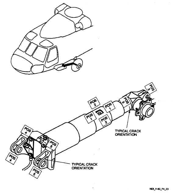 Figure 4-23. Main Landing Gear Drag Beam