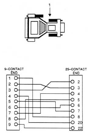 Figure 13. AT Serial Adapter (DG259MF-IBM)