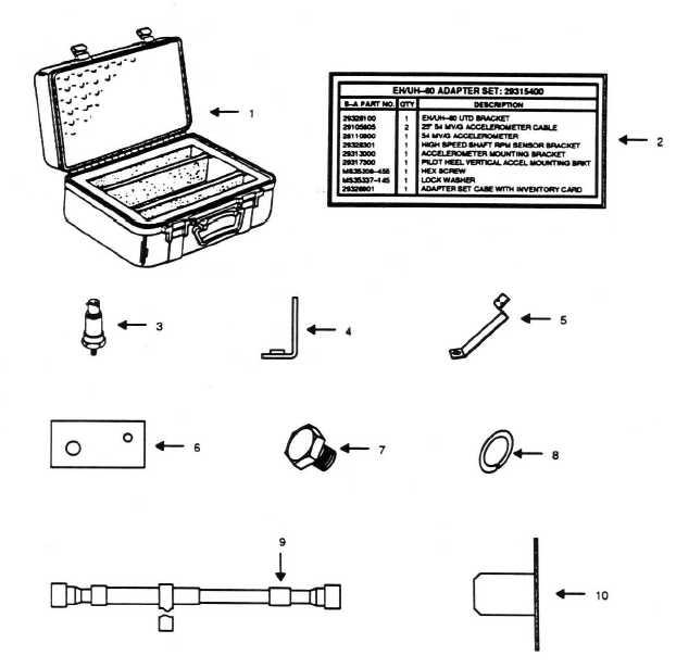 Figure 22. EH/UH-60 Adapter Test Kit (29315400)