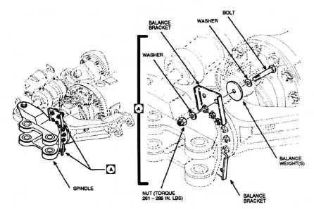 Figure 9. Balance Weight Installation (Horn Assembly 70102