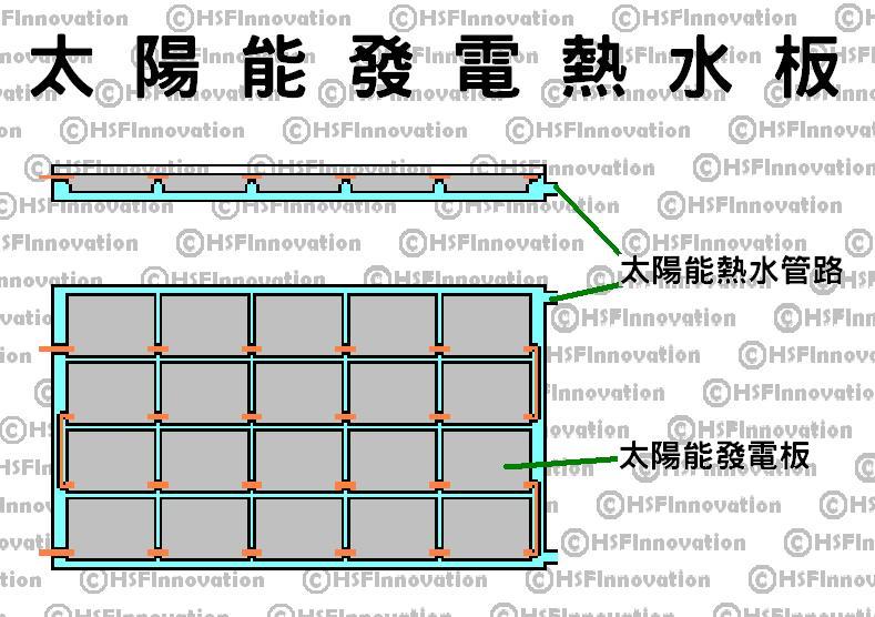 [綠能奇想 – 4] 太陽能發電熱水板   峰的奇想