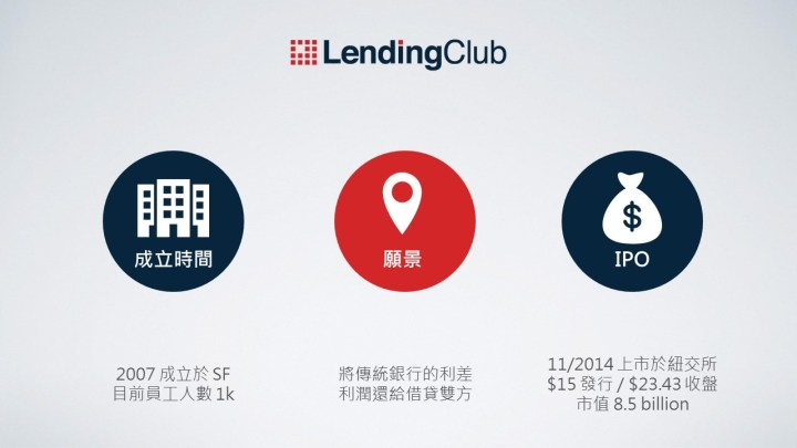 Lending Club 願景