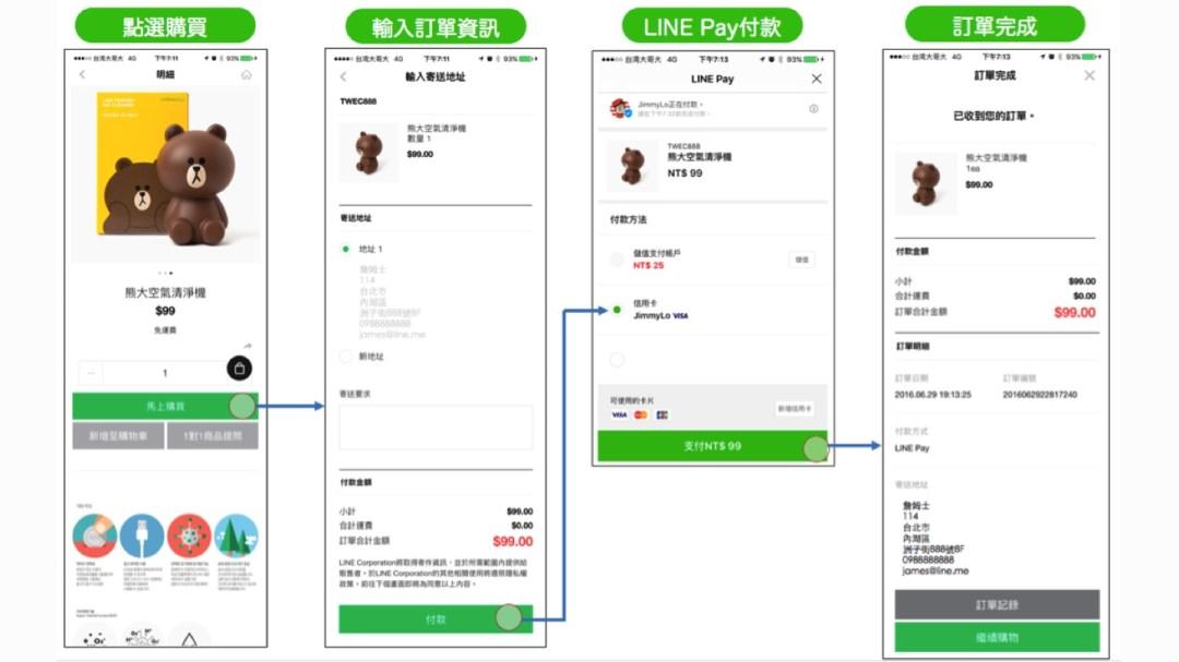 LINE@ 生活圈 官方功能完整介紹 – 電商隨筆 – HSIENBLOG
