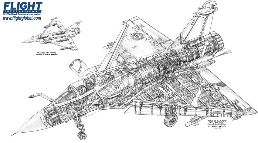 ARMAS MILITARES: Dassault Mirage 2000