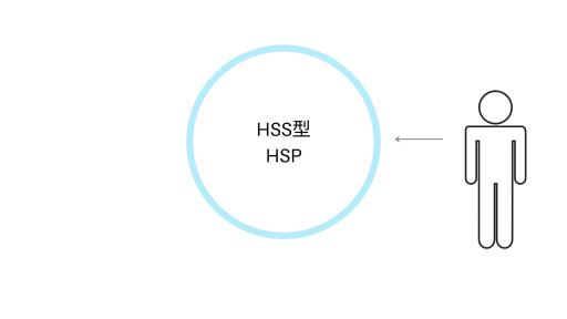 【図4】許した後のHSS型HSPの印象