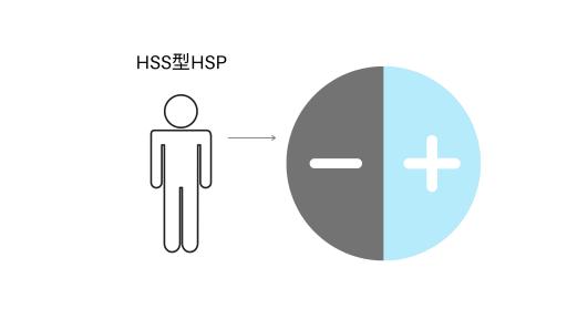 【図2】HSS型HSPの物事の見え方
