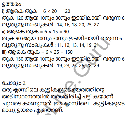 Maths Questions And Answers In Malayalam