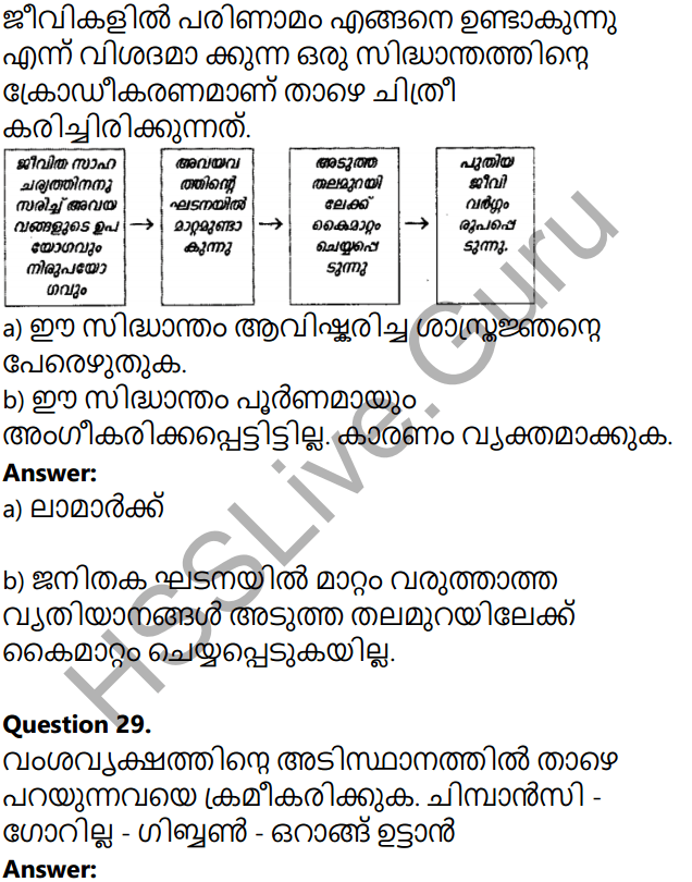 Kerala Syllabus 10th Standard Biology Solutions Chapter 8 The Paths Traversed by Life in Malayalam 47