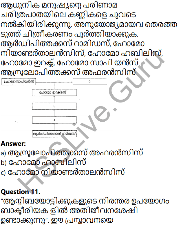 Kerala Syllabus 10th Standard Biology Solutions Chapter 8 The Paths Traversed by Life in Malayalam 59