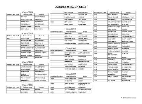 Northeast Ohio Baseball Coaches Association inducts 2014