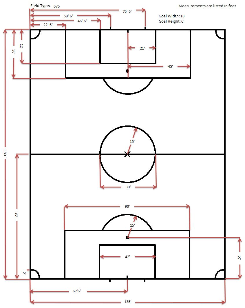 youth basketball court dimensions diagram 99 s10 stereo wiring diagrams free for you soccer field www galleryhip com the 5 simple plays