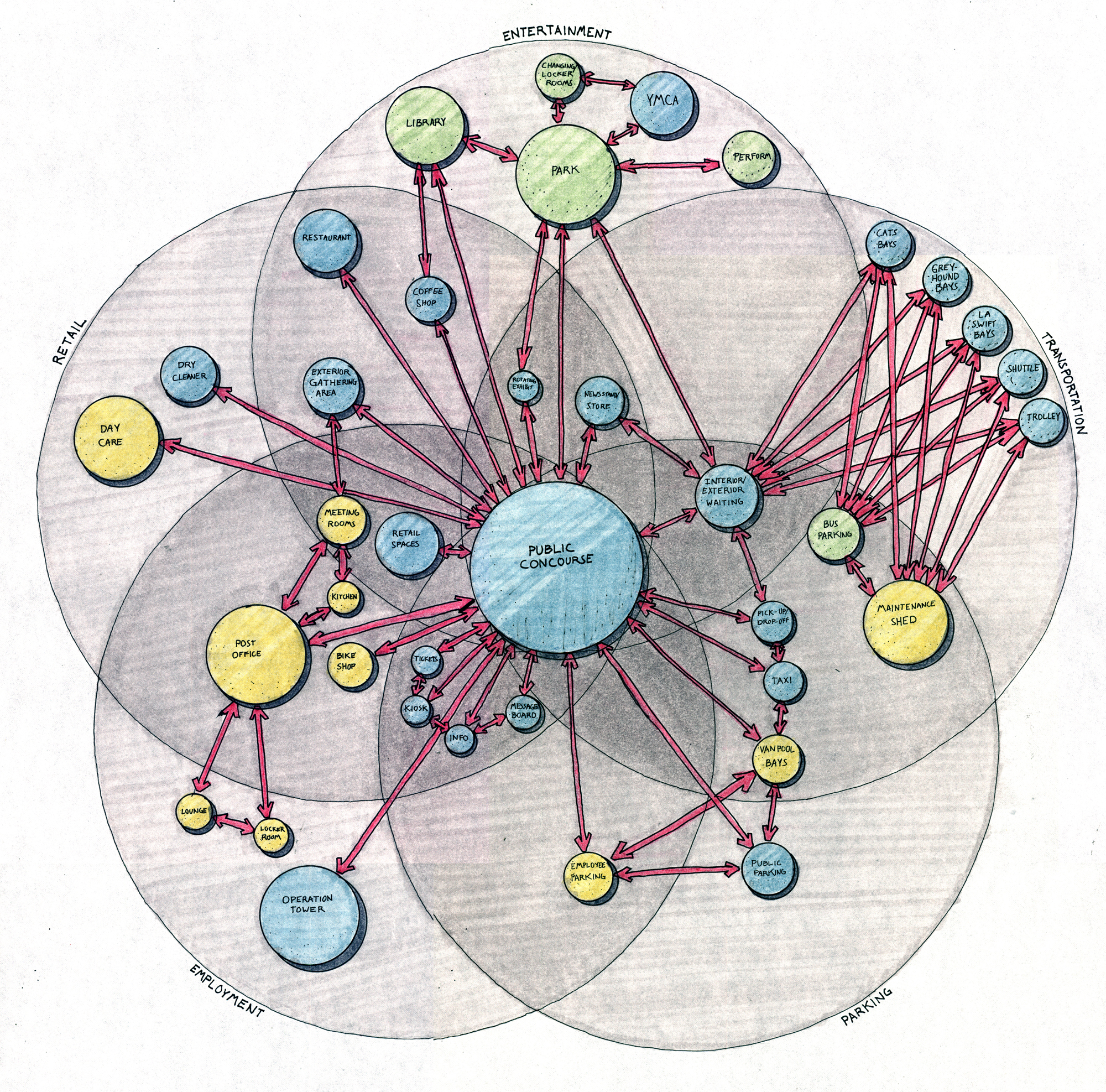 what are bubble diagram 2002 gmc envoy parts kevin o 39leary bubbles and tags on pinterest