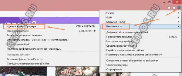 postavke web mjesta za pronalaženje ruski speed dating iz New Yorka