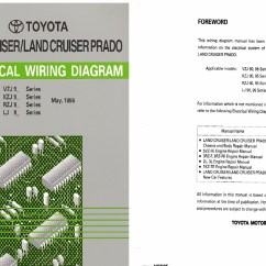 1996 Toyota Land Cruiser Wiring Diagram 1999 Chevy S10 Tail Light Www Offroadsz Com Виж темата Сервизна и ремонтна