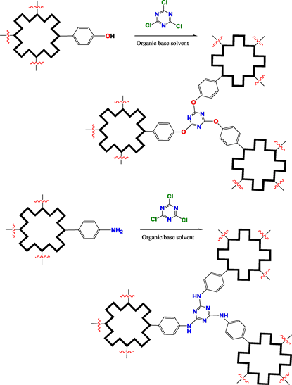 Assembly of Covalently Inorganic-Organic Hybrid Molecular