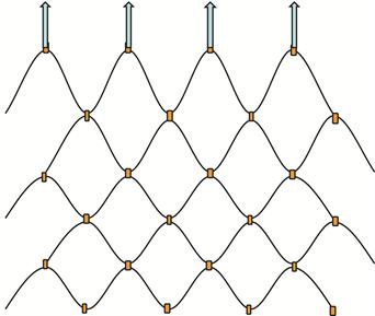 Evaluation of Rheometry Amplitude Sweep Cross-Over Point