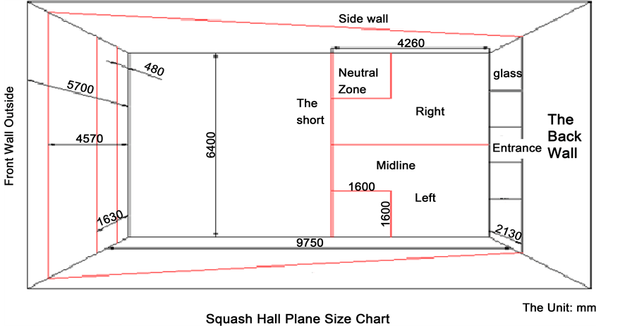 squash court diagram can network hall indoor temperature monitoring system based on labview design floor plan