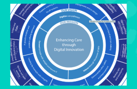 Midlands Partnership NHS FT releases new digital strategy