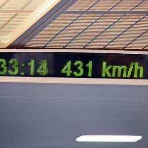 bullet train speed1