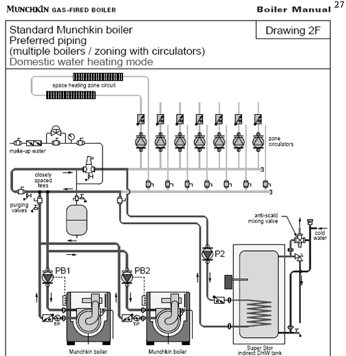[DIAGRAM] Hot Water Heat Piping Diagrams FULL Version HD