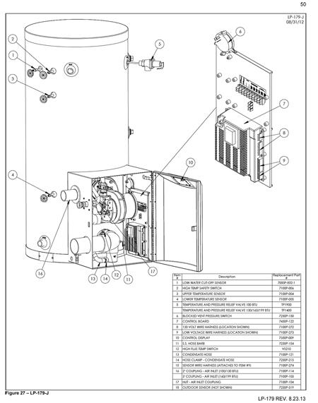 Phoenix Gas Fired Water Heater w/ Air Handler- Parts