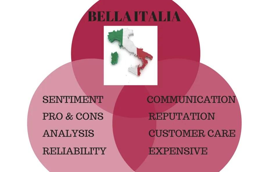 Sentiment analysis dei viaggiatori che scelgono l'Italia