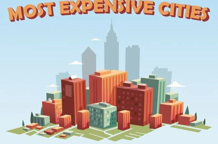 World's Most Expensive Cities in 2017