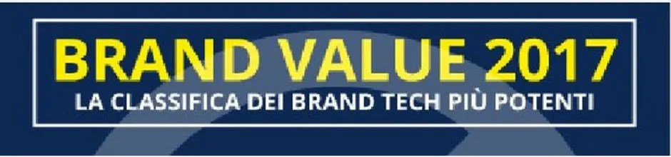 Brand Value 2017 : la classifica dei Brand tech più potenti