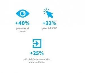 Hotel stats -Profitroom