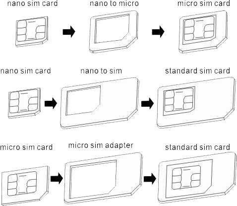 10x Adaptador De Chip Microchip Nano Sim Micro Sim