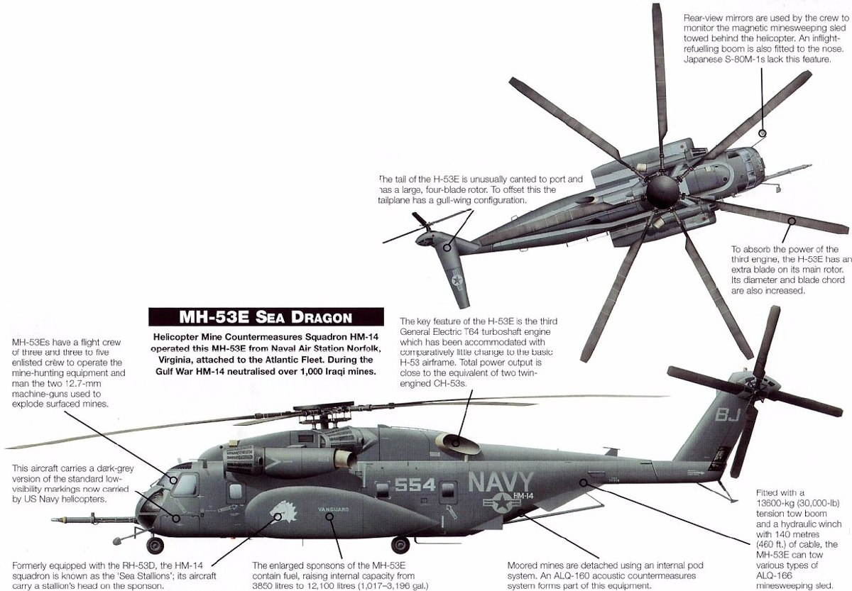 1 72 Helicoptero Sikorsky Sea Dragon Tanque Mirage Avion
