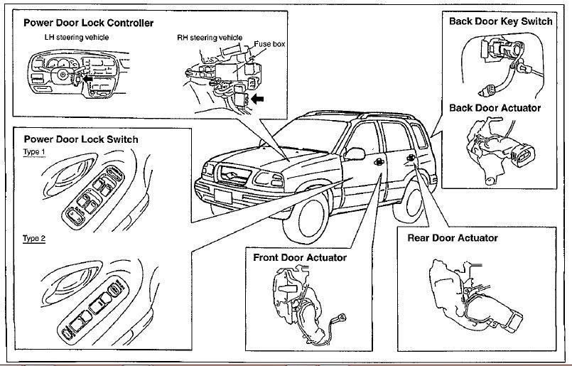 8 Manuales De Servicio Técnico Suzuki Gran Vitara 1998