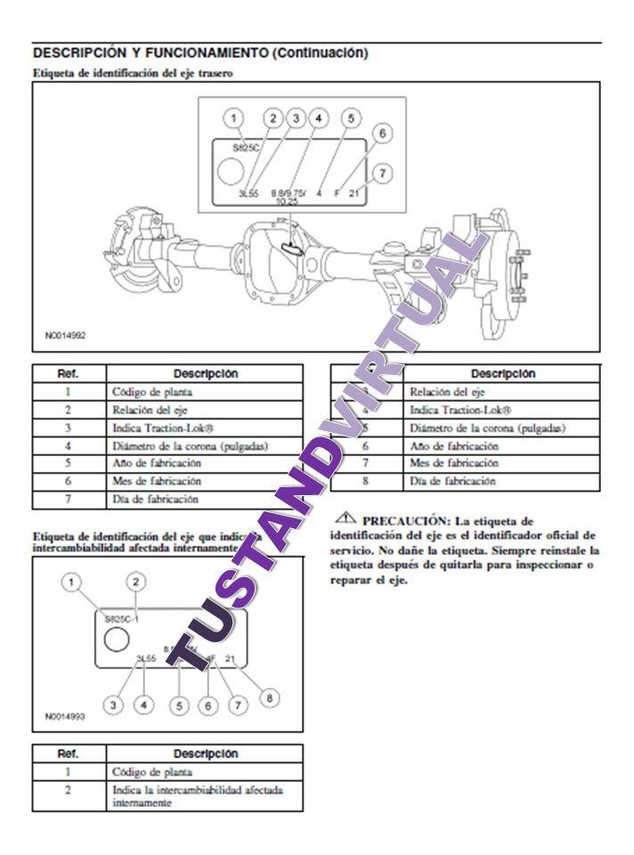 Manual De Taller Diagrama Electrico Ford Fx4 Lobo 2005
