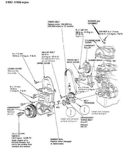 Diagrama Montagem Motor E Caixa Honda Accord 92-97 2.0 2.2