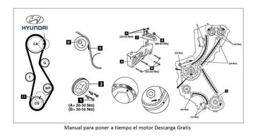 Como Cambiar Cadena De Distribucion Hyundai Accent