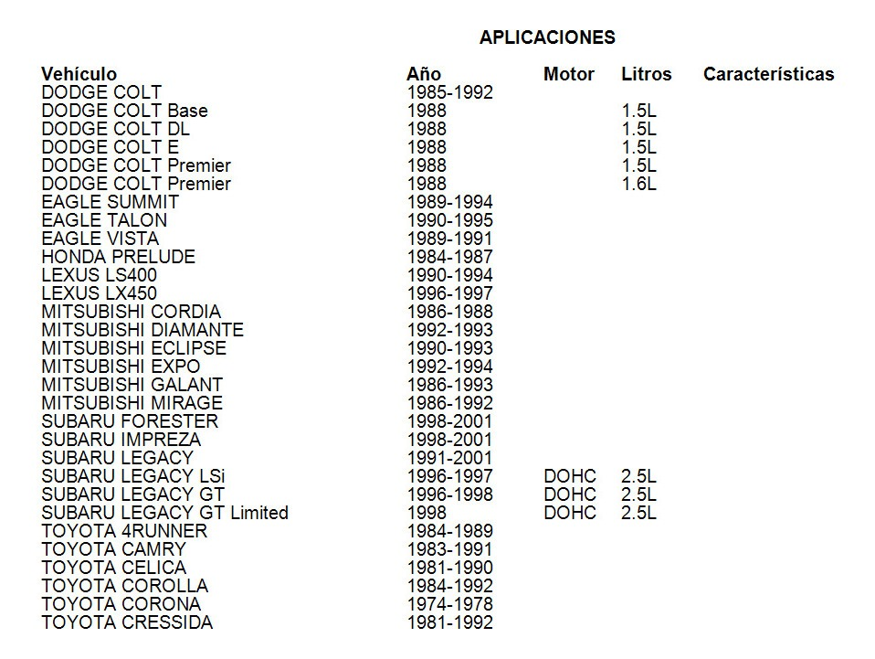 Relevador De Sistema De A/c Honda Prelude 1984-1987 Uac