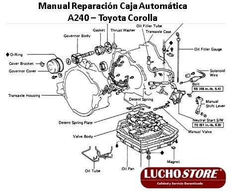 Caja A240 Toyota Corolla Automatica Manual Taller