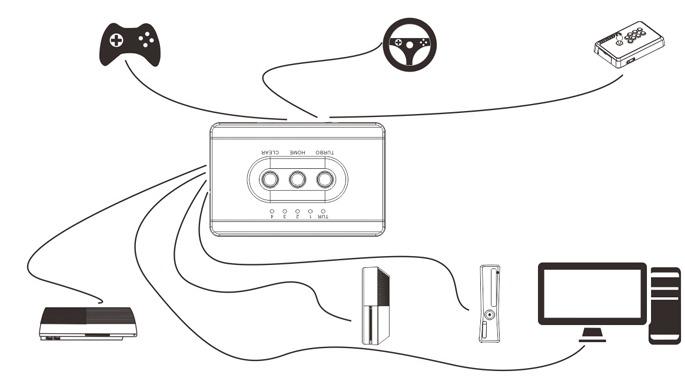 thrustmaster cougar wiring diagram