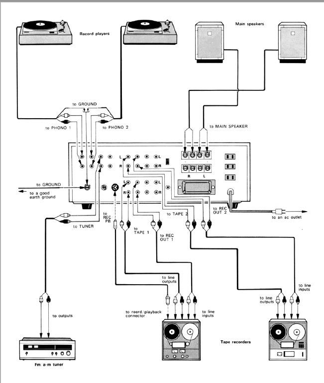 Amplificador Sony Ta-1150 Único Dono Anos 1970 Perfeito