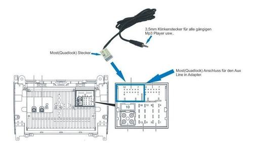 Cable Auxiliar De Estéreo 3.5 Mm Mini Cooper Año 2002 A