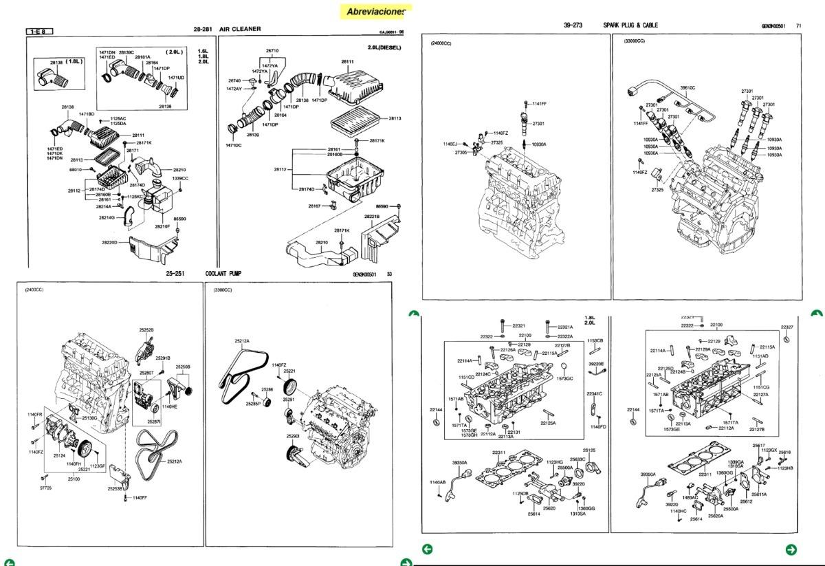 Catalogo Manual De Repuestos Despiece Partes Hyundai