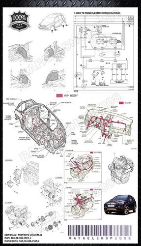 Chevrolet Captiva Manual De Taller + Diagramas Español