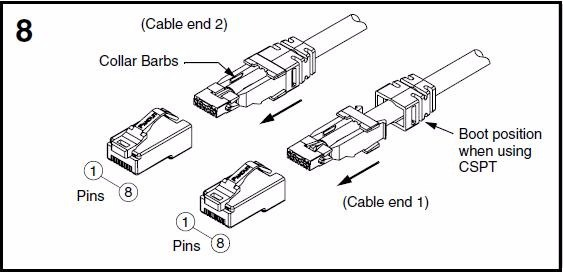 Conector Tx6 Plus Utp Modular Plug Sp688-c Bolsa De 100