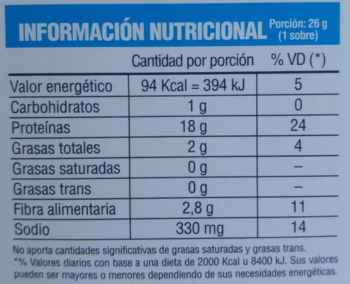 Resultado de imagen para omelette proteico gentech