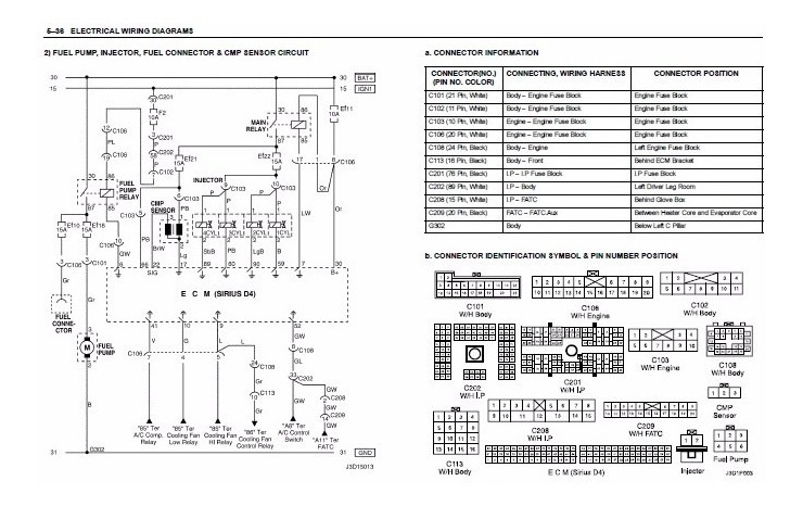Diagramas Electricos Chevrolet Optra 2002-2008 Ingles