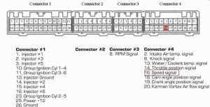 Diagramas Electricos Pinout Pindata Computadoras Vehiculos