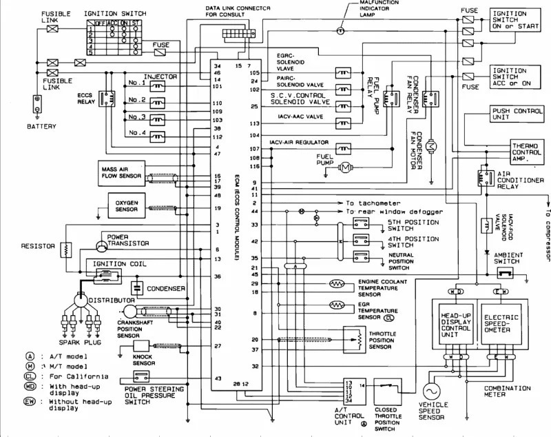2005 Vw Jetta Wiring Harness Diagram Diagramas Electricos Pinout Pindata Computadoras Vehiculos