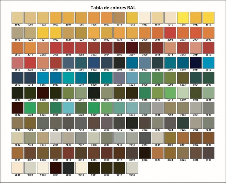 Esmalte Epoxi Industrial Colores 20 Lt  Apto Pisos